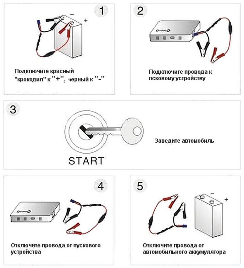 Power Bank Multi-Function подключение