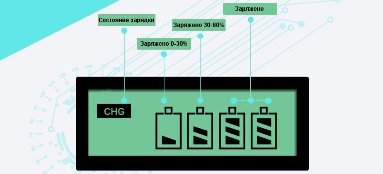 Зарядное устройство C905W - состояние зарядки