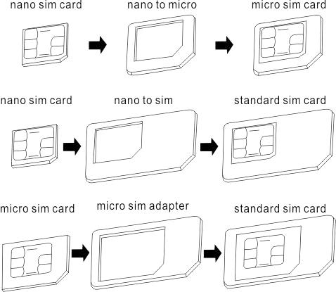 Адаптеры для сим-карт