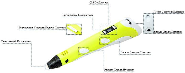 3D ручка 3D PEN-2 для рисования в воздухе