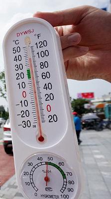 Термометр DYWSJ