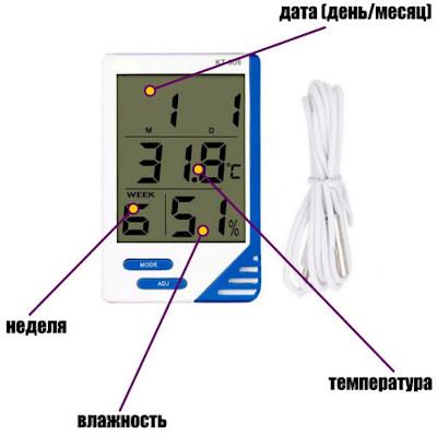 Термометр KT-908