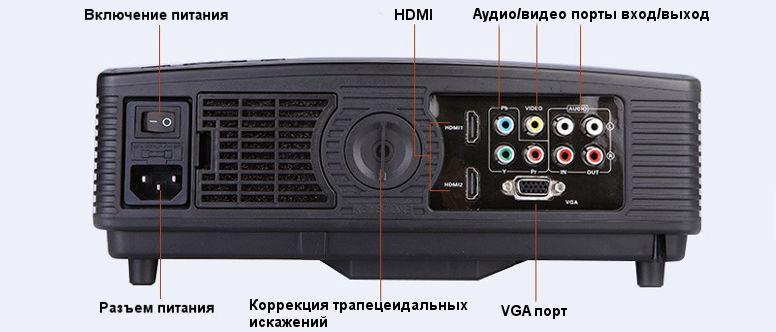 Проектор SD-336 (X9) порты